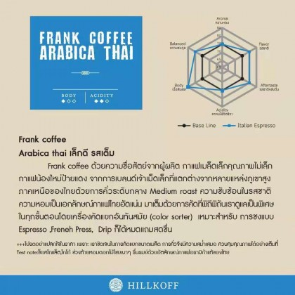Arabica Coffee Beans - Frank Coffee 500g